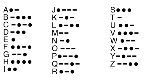 Morse Code Alphabet Chart Learning The Morse Code It Is As Easy As
